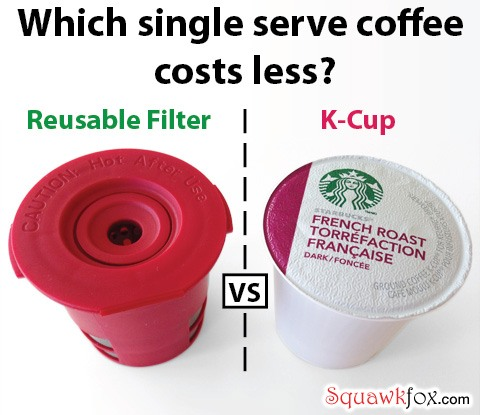Reusable K-Cups and not Single-use Pods?